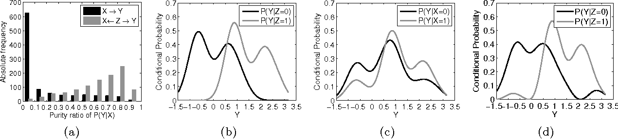 Figure 3 for Detecting low-complexity unobserved causes