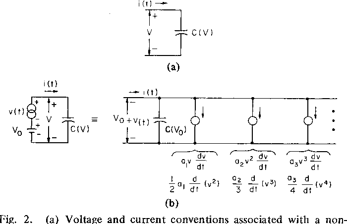 Fig. 2. (a) Voltage and current conventions associated with a nonlinear capacitance C(V). (b) An equivalence using a linear capacitance C(V0) and a series of current generators.