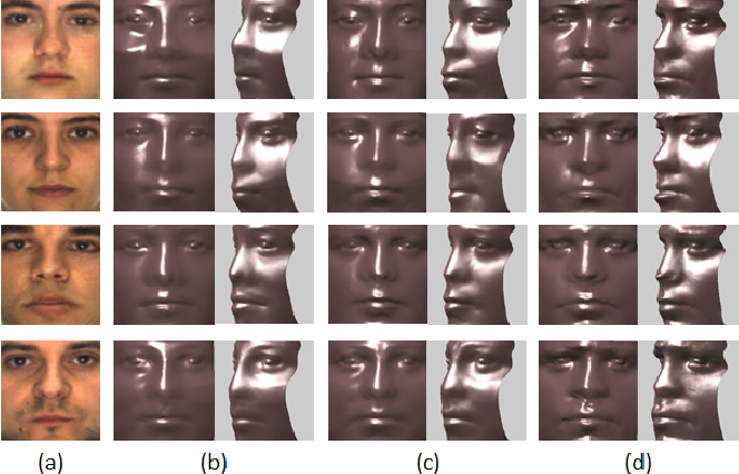 Figure 3 for Batch Face Alignment using a Low-rank GAN