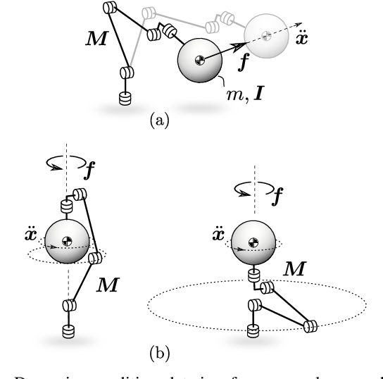 Figure 2 for Inverse Kinematics with Forward Dynamics Solvers for Sampled Motion Tracking