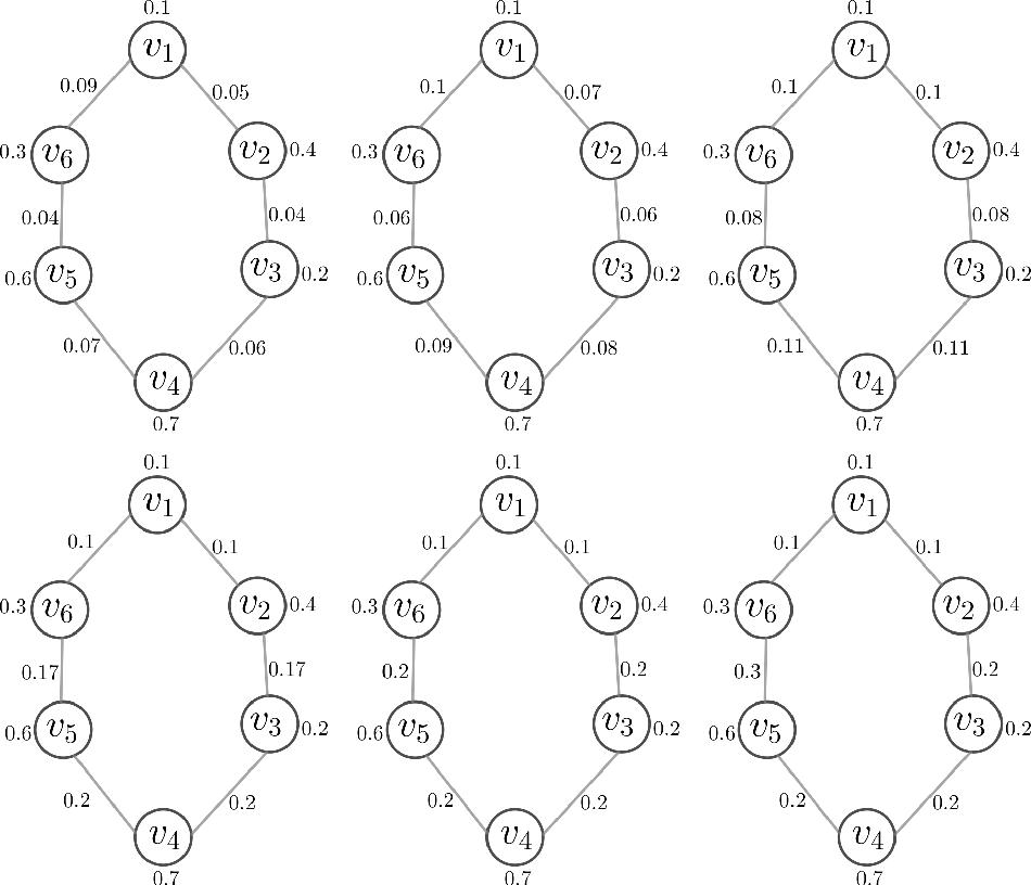 Nikfar Domination In Fuzzy Graphs
