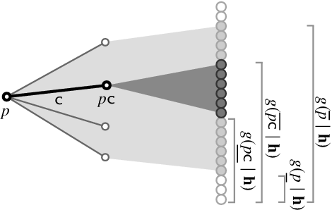 Figure 2 for Espresso: A Fast End-to-end Neural Speech Recognition Toolkit
