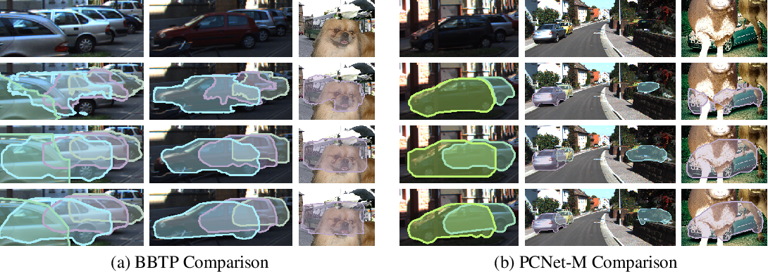 Figure 3 for Weakly-Supervised Amodal Instance Segmentation with Compositional Priors