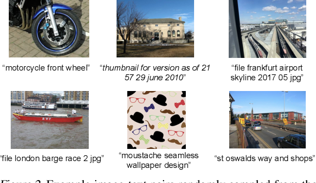 Figure 3 for Scaling Up Visual and Vision-Language Representation Learning With Noisy Text Supervision