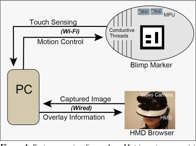 Figure 4 from Aero-Marker: blimp-based augmented reality