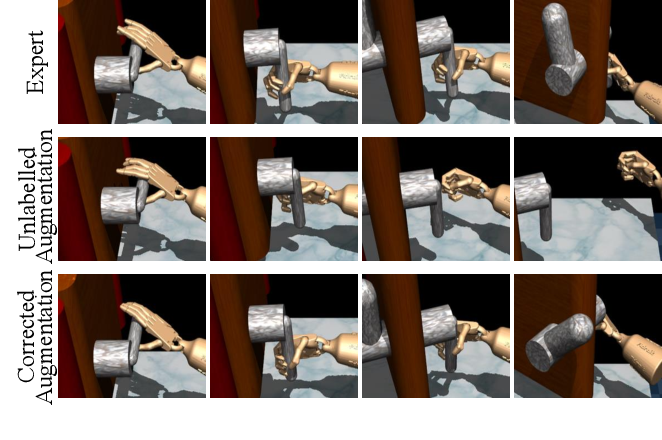 Figure 1 for Adversarial Imitation Learning with Trajectorial Augmentation and Correction