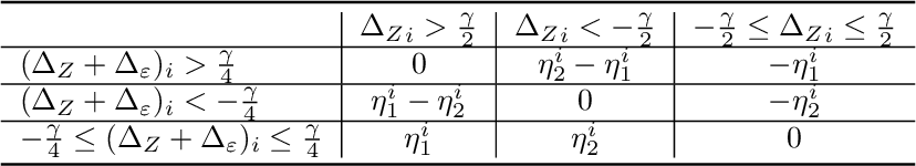 Figure 2 for Subgroup Generalization and Fairness of Graph Neural Networks