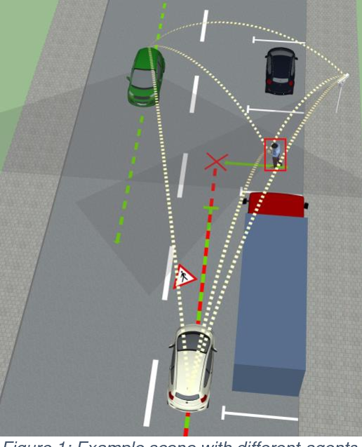 Figure 1 for Detecting Intentions of Vulnerable Road Users Based on Collective Intelligence