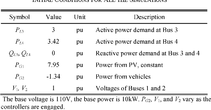 minimization of losses in hvdc distribution system essay Full-text paper (pdf): active power loss minimization in electric power systems   3 optimization procedure with abc algorithm for ieee 6 bus system  ne  number of distribution lines  based optimal reactive power flow of two- terminal hvdc systems  january 0002 scientific research and essays.