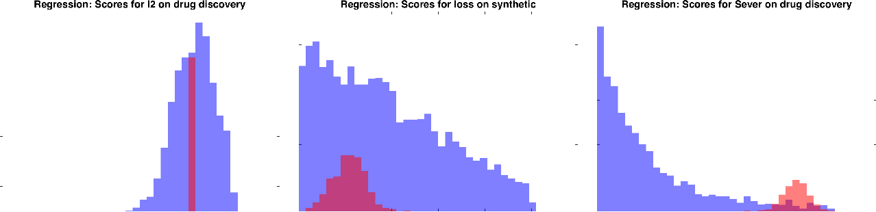 Figure 3 for Sever: A Robust Meta-Algorithm for Stochastic Optimization
