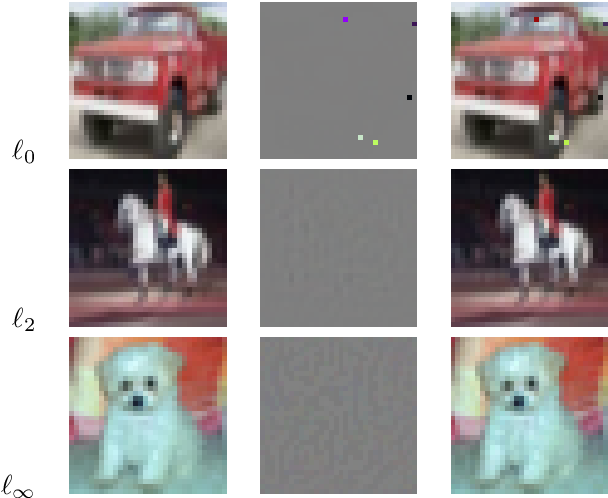 Figure 1 for Detection of Iterative Adversarial Attacks via Counter Attack