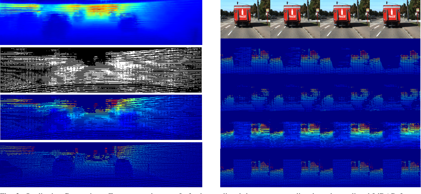 Figure 2 for SLPC: a VRNN-based approach for stochastic lidar prediction and completion in autonomous driving