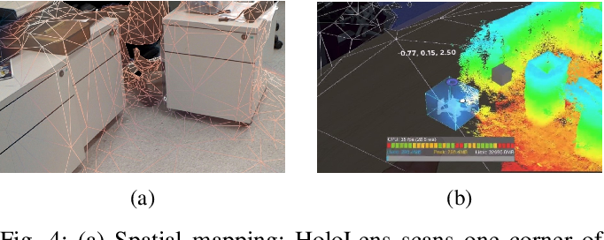 Figure 4 for An Augmented Reality Interaction Interface for Autonomous Drone