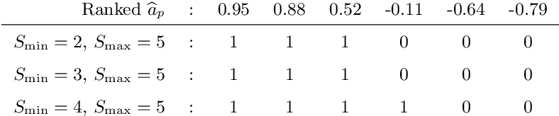 Figure 2 for Discretely-constrained deep network for weakly supervised segmentation