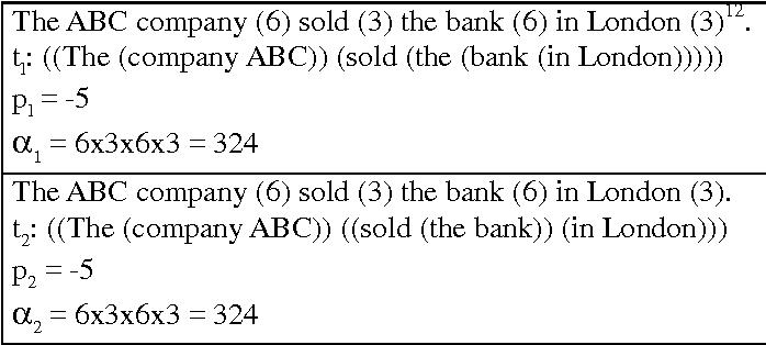 PDF] Ambiguity Measures in Requirements Engineering - Semantic Scholar
