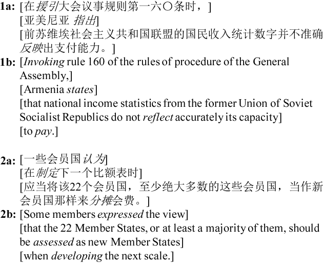 Figure 1 for Chinese Discourse Segmentation Using Bilingual Discourse Commonality