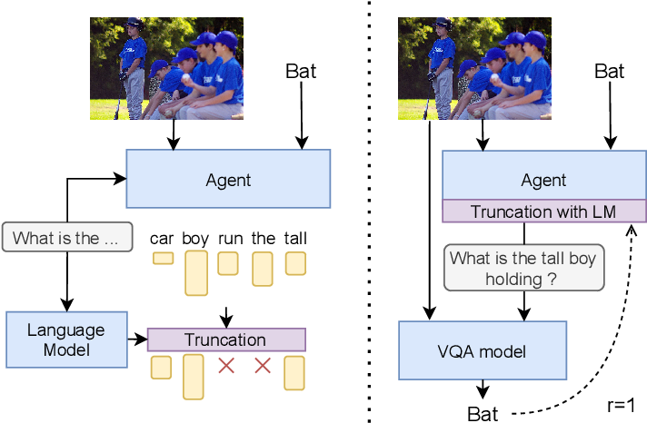 Figure 1 for Learning Natural Language Generation from Scratch