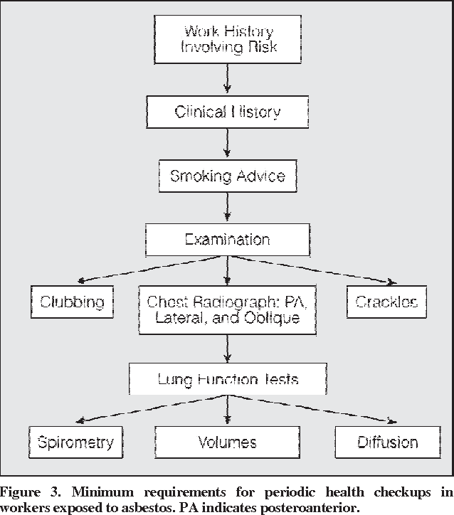 Table 7 from recommendations of the spanish society of pulmonology figure 3 urtaz Image collections