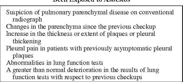 Table 7 from recommendations of the spanish society of pulmonology table 7 criteria for undertaking high resolution computed tomography in periodic checkups of workers who have urtaz Image collections