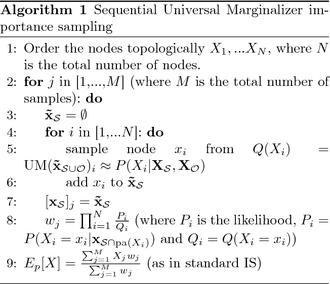 Figure 3 for Universal Marginalizer for Amortised Inference and Embedding of Generative Models
