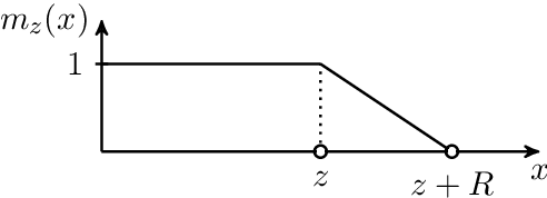 Figure 3 for Adaptive Attention Span in Transformers