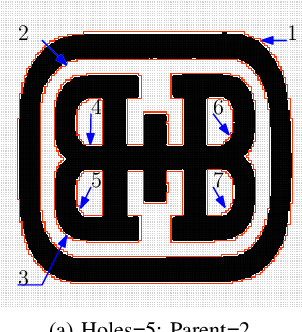 Figure 4 for Efficient Retrieval of Logos Using Rough Set Reducts