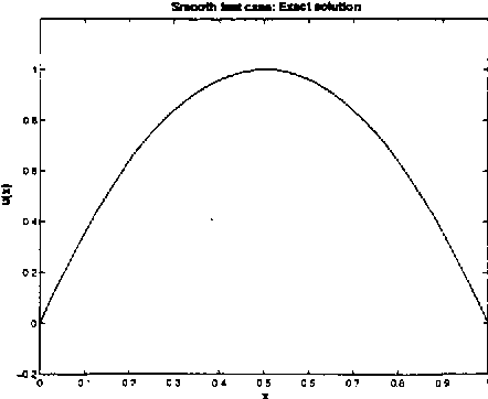 Figure 4 8 from Solving Poisson's Equation in High