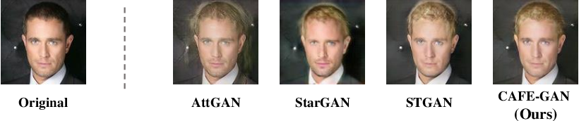 Figure 1 for CAFE-GAN: Arbitrary Face Attribute Editing with Complementary Attention Feature