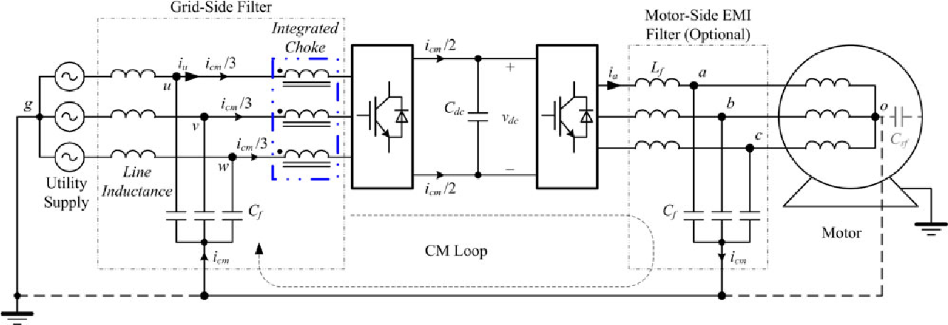An Integrated AC Choke Design for Common-Mode Current Suppression in ...