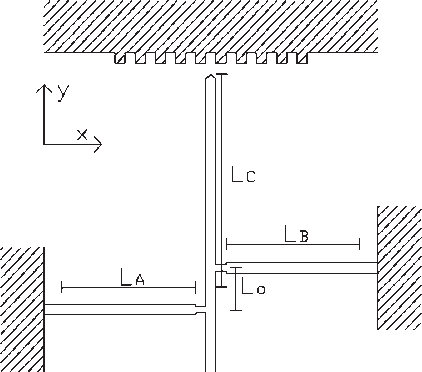 Fig. 2. Schematic of the micromachined rotating probe.
