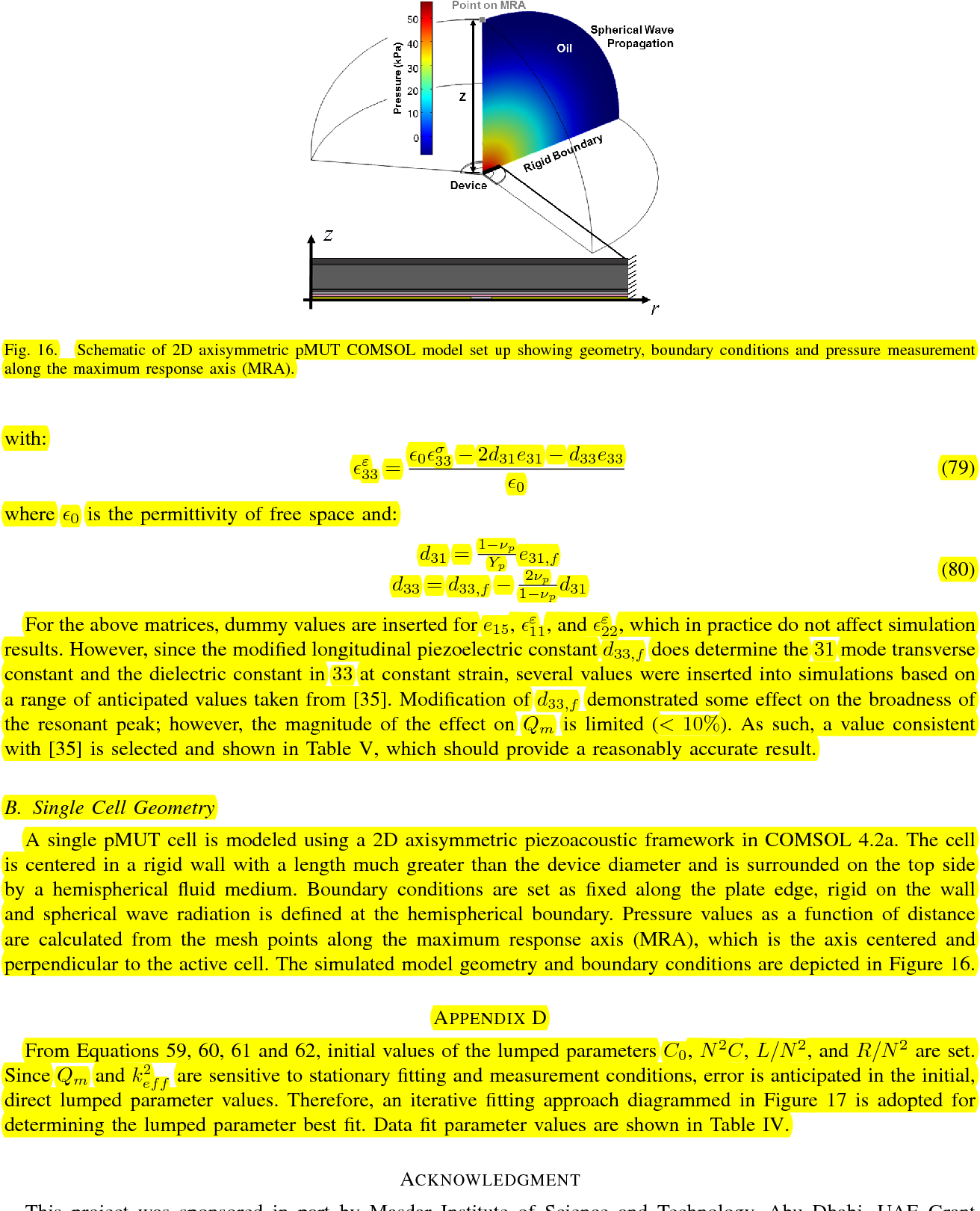Experiment And Simulation Validated Analytical Equivalent Circuit Ultrasound Transducer Can Be Simulated With A Rlc As Shown In Model For Piezoelectric Micromachined Ultrasonic Transducers Semantic Scholar