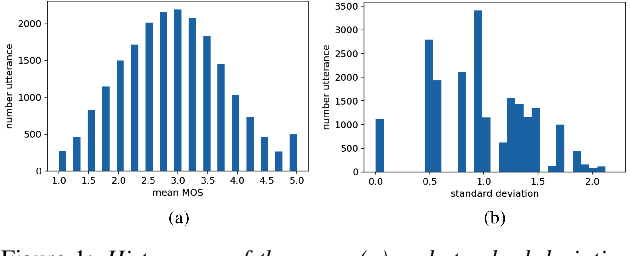 Figure 1 for MOSNet: Deep Learning based Objective Assessment for Voice Conversion