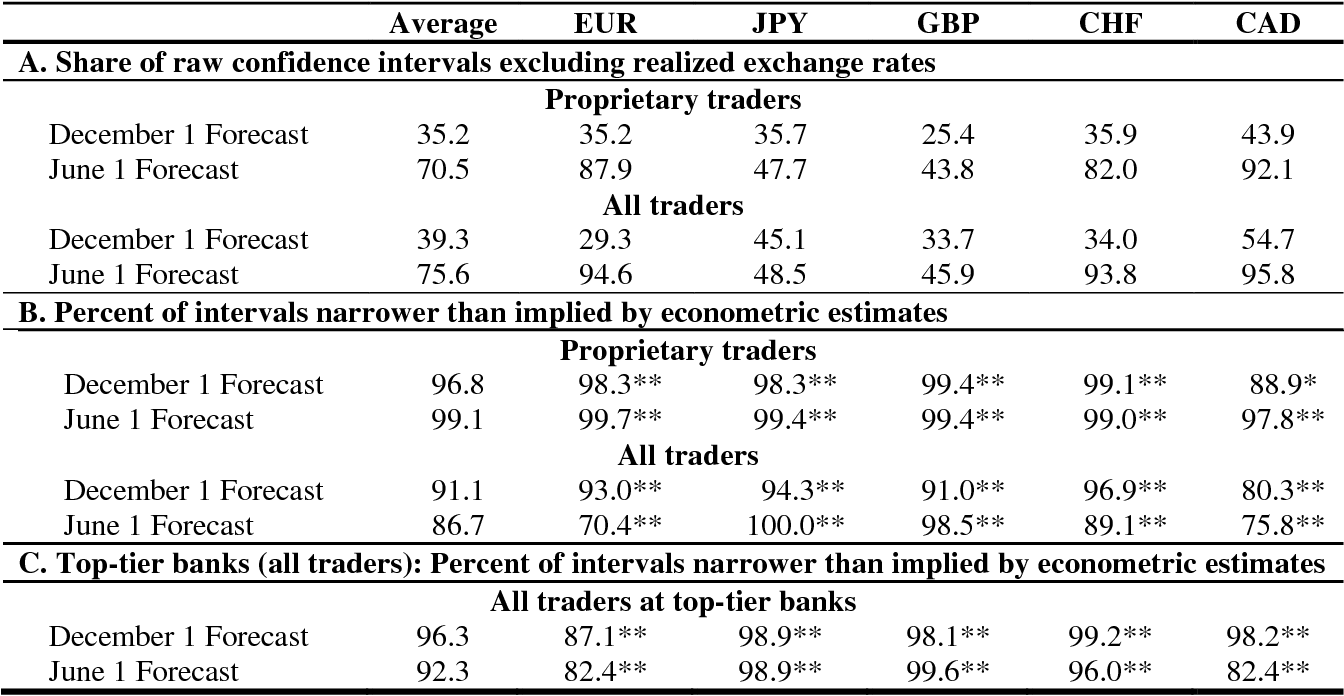 the psychology of the foreign exchange market oberlechner thomas