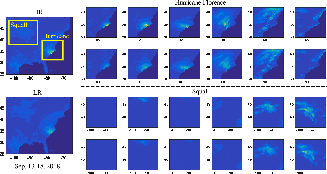 Figure 3 for RainNet: A Large-Scale Dataset for Spatial Precipitation Downscaling