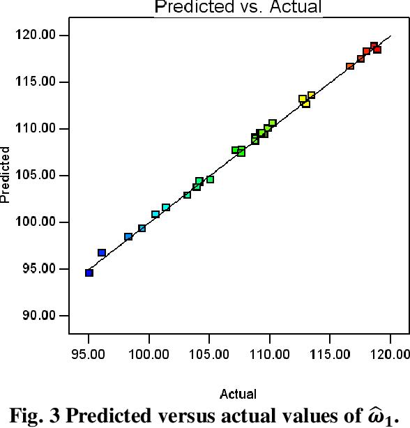 PDF] Development of benchmark objective-function-formulation