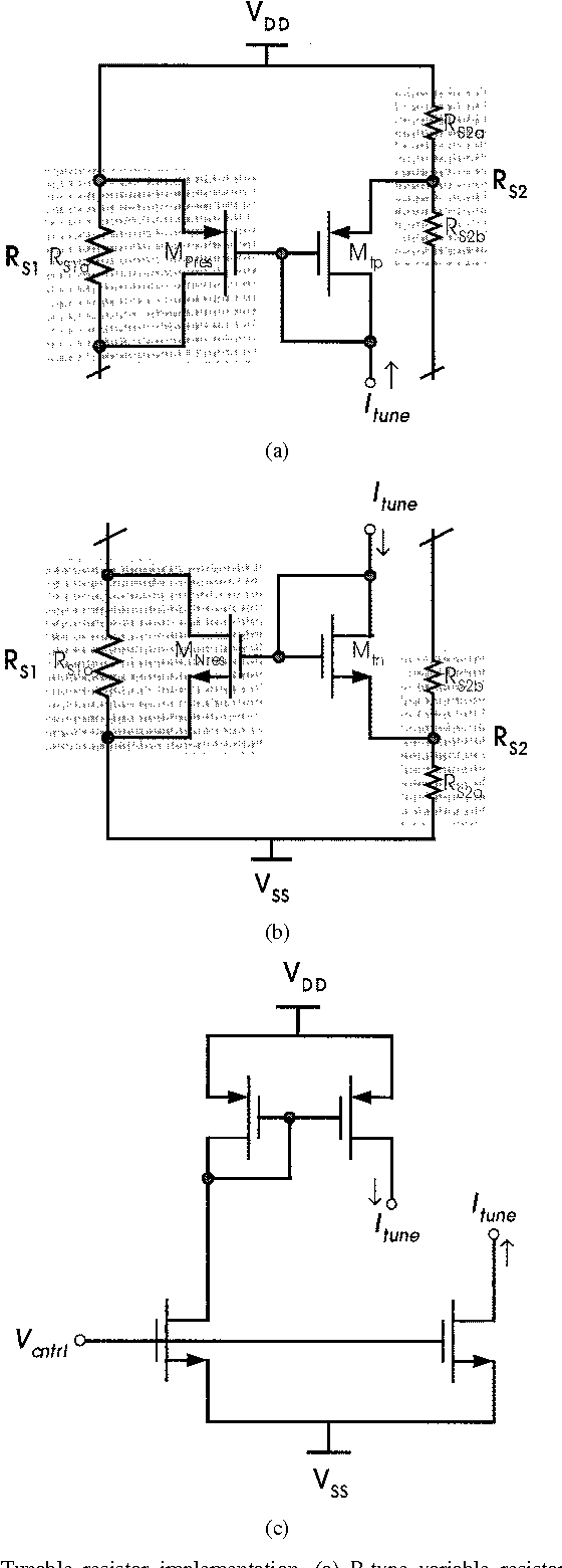 Figure 5 From A 3 3v Cmos Adaptive Analog Video Line Driver With Circuit Diagram Variable Resistor Tunable Implementation P Type