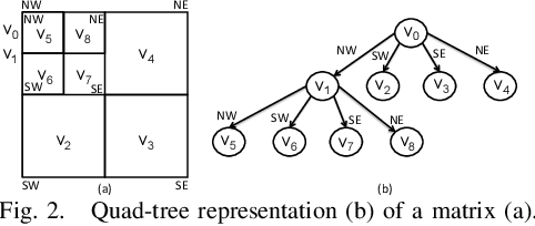 Figure 1 for A Formal Methods Approach to Pattern Synthesis in Reaction Diffusion Systems