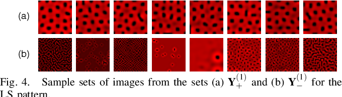 Figure 3 for A Formal Methods Approach to Pattern Synthesis in Reaction Diffusion Systems