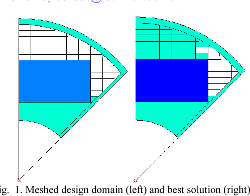 Fig. 1. Meshed design domain (left) and best solution (right)