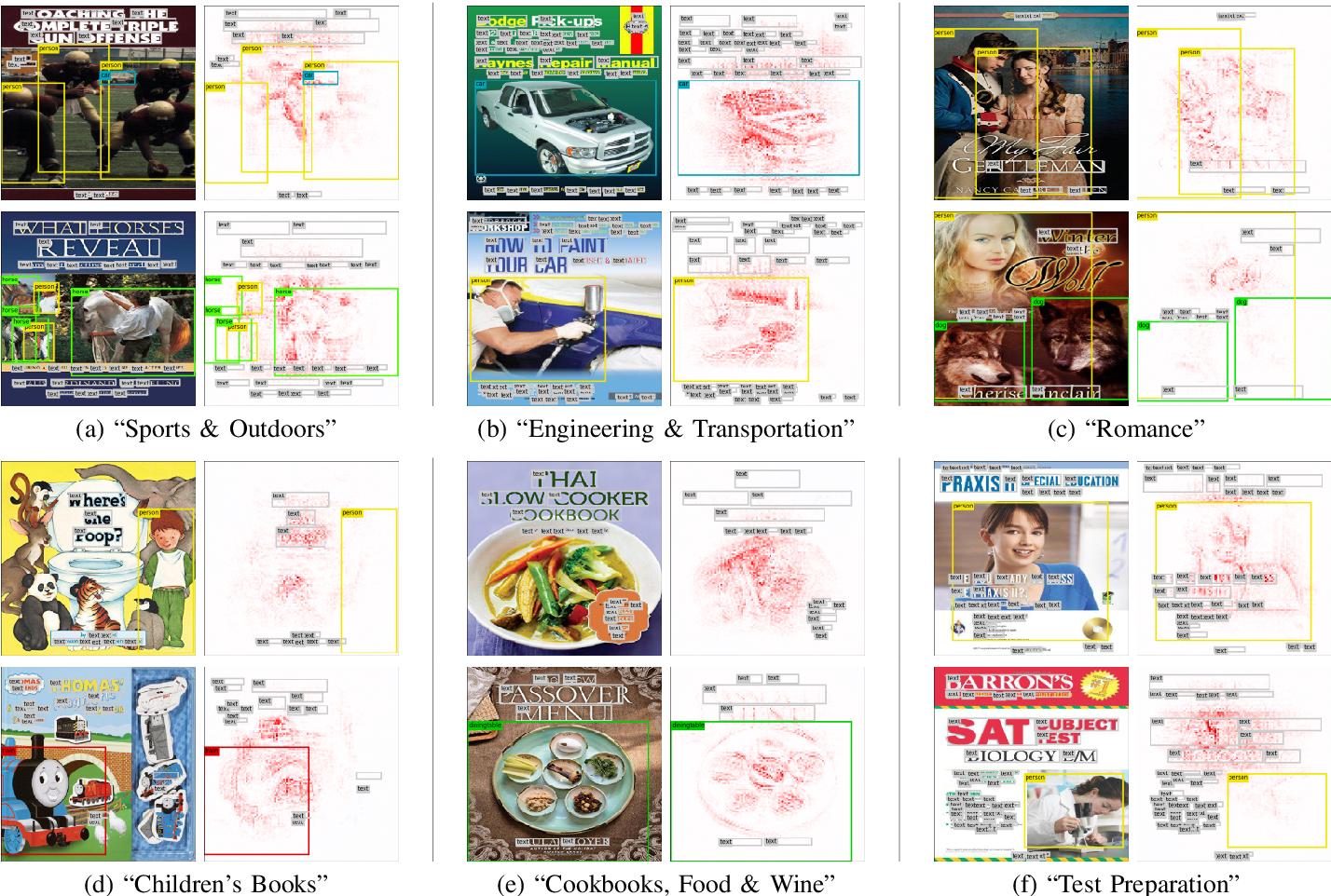 Figure 3 for How do Convolutional Neural Networks Learn Design?