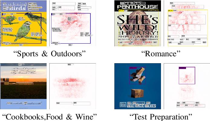 Figure 4 for How do Convolutional Neural Networks Learn Design?