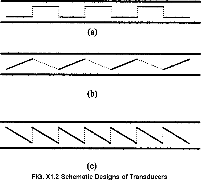 x1 2 schematic designs of transducers