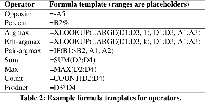 Figure 3 for HiTab: A Hierarchical Table Dataset for Question Answering and Natural Language Generation