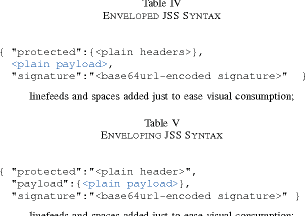 Table V from JSON Sensor Signatures (JSS): End-to-End