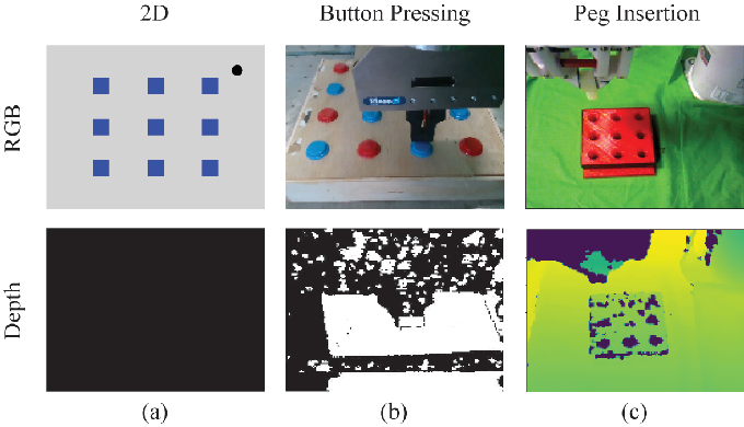 Figure 3 for Learning Deep Parameterized Skills from Demonstration for Re-targetable Visuomotor Control