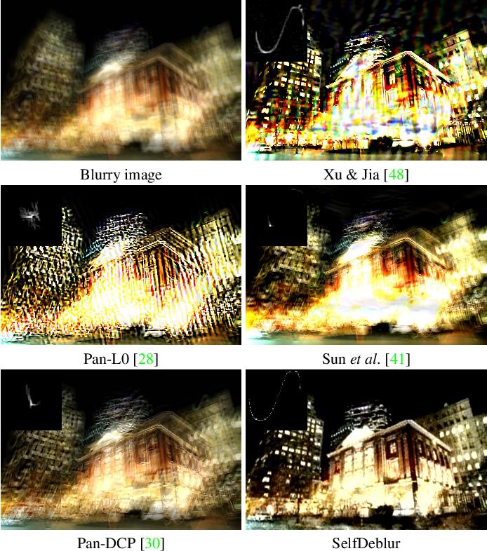 Figure 1 for Neural Blind Deconvolution Using Deep Priors