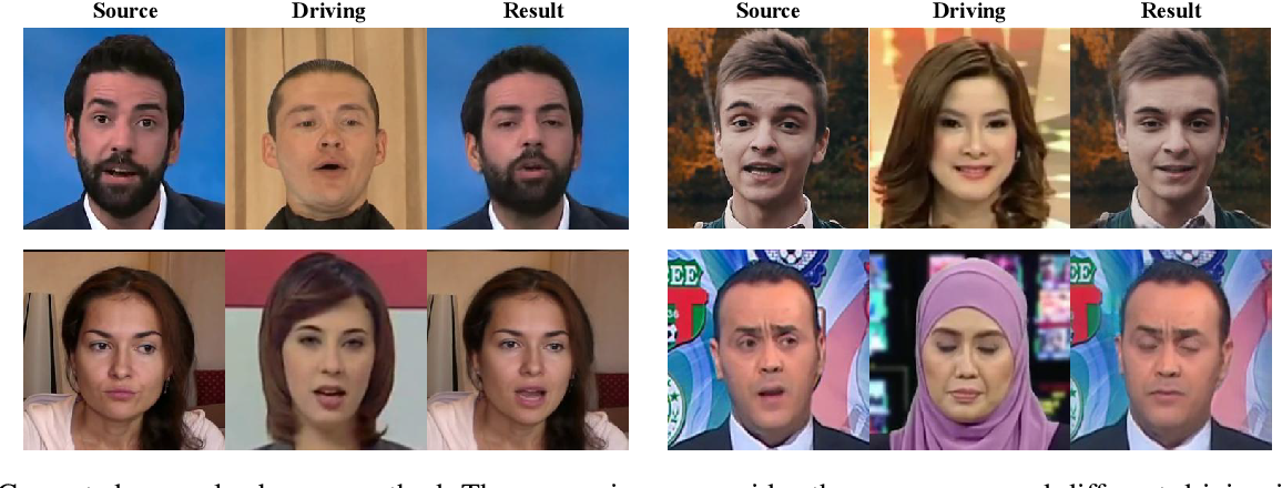 Figure 1 for One-shot Face Reenactment Using Appearance Adaptive Normalization