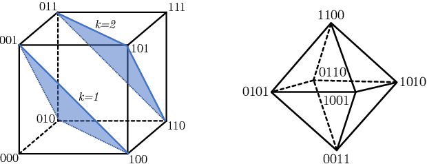 Figure 1 for The Limited Multi-Label Projection Layer