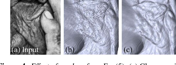 Figure 4 for Extreme 3D Face Reconstruction: Seeing Through Occlusions