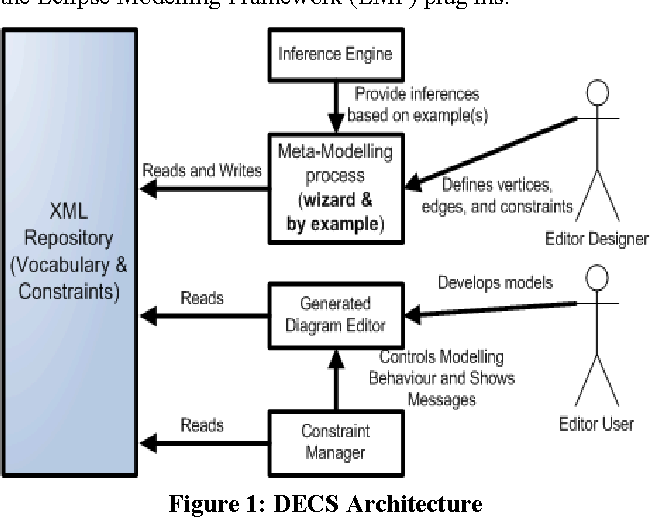 An Empirical Study Of Specification By Example In A Software
